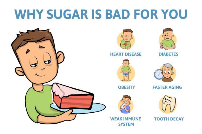 info grafica conseguenze glicemia alta